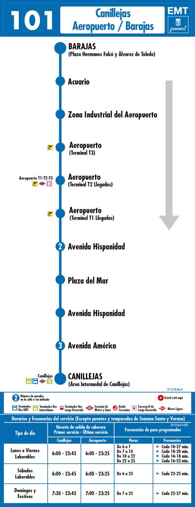 Rejoindre l'aéroport Madrid au centre ville par les transports en commun.