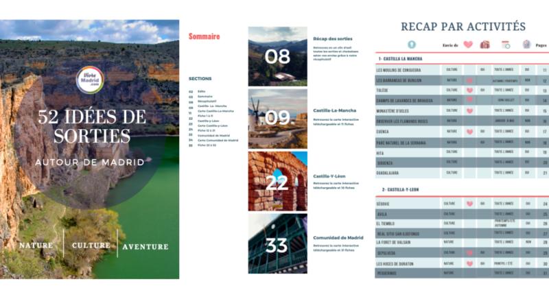 Guide Vivremadrid.com