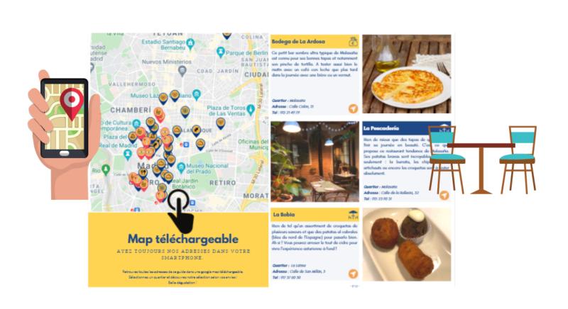 Guide restaurants